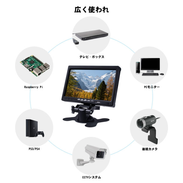 7 Inch TFT Display 1024x600 High Resolution LCD HD Screen Computer Monitor  for Raspberry Pi 3B+, 3 Model B, 2B with HDMI VGA Input, DVD VCR Car and
